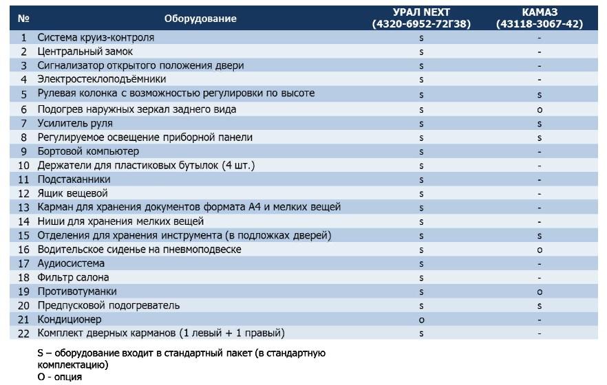 http://next-ural.ru/assets/template/img/catalog/7.jpg